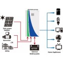 IDES Hybrid Energy Storage